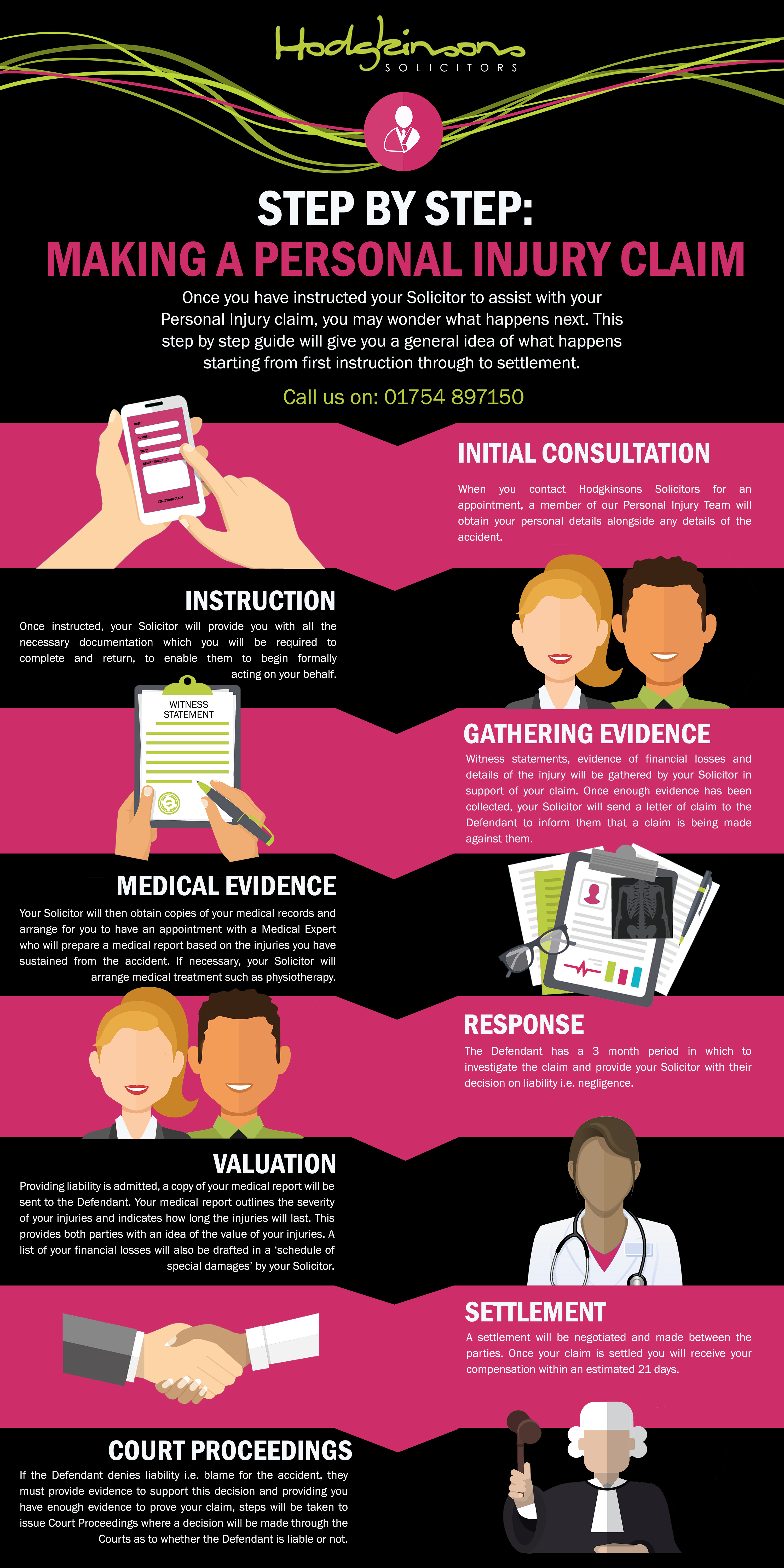 How To Make A Personal Injury Claim With Hodgkinsons