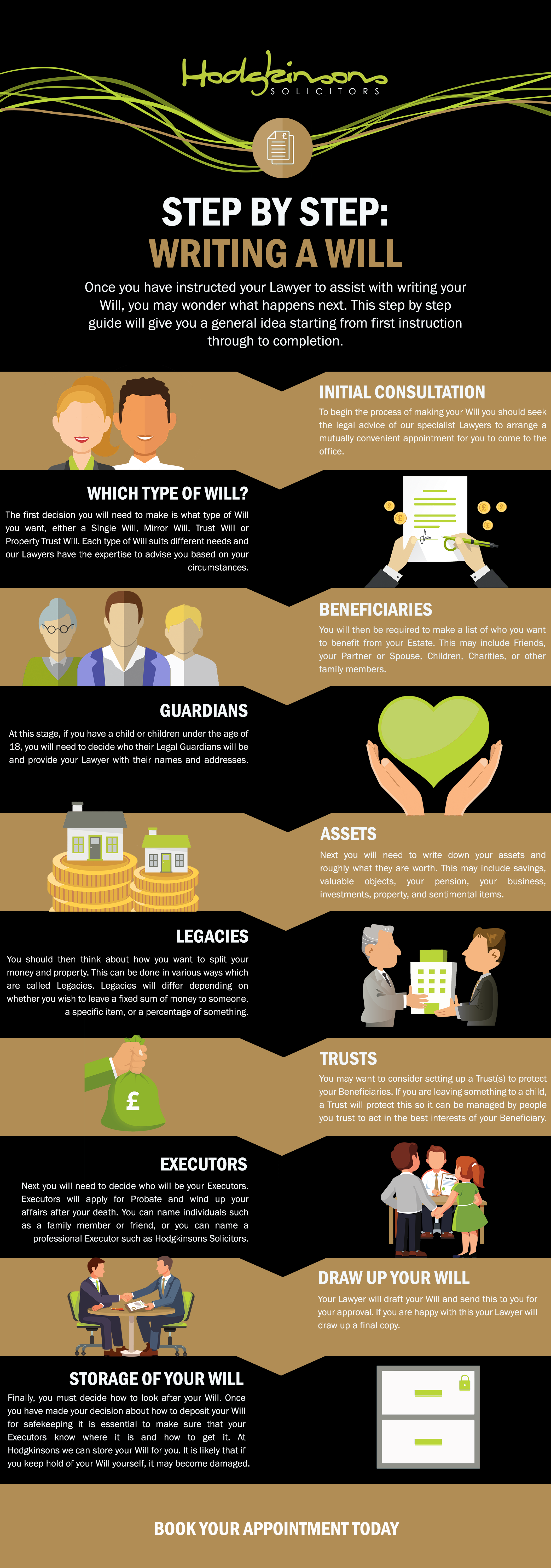 A Step By Step Guide To Writing A Will